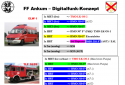 Fahrzeug_Digital_Bestueckung